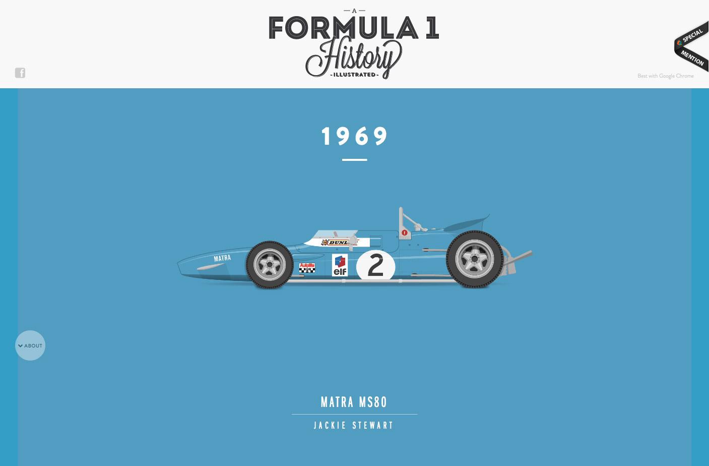 02-formula-1-history